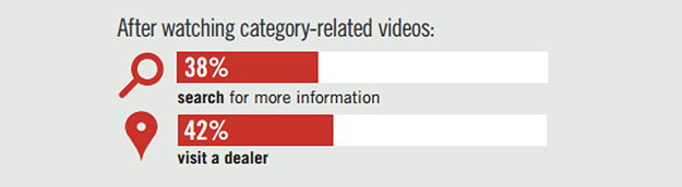videoinfographic10