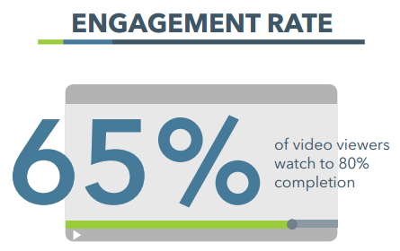 www.invodo.com wp content uploads 2013 12 Invodo Video Benchmark Report 2013 Q2 Q34.pdf
