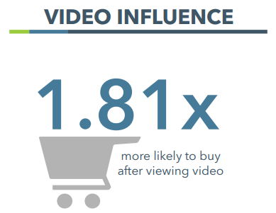 www.invodo.com wp content uploads 2013 12 Invodo Video Benchmark Report 2013 Q2 Q35.pdf