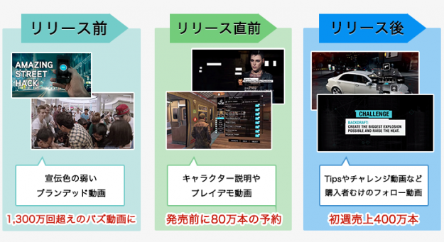 watchdogs_schedule