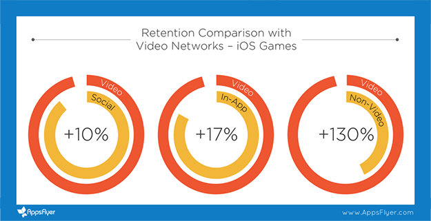 retention_data