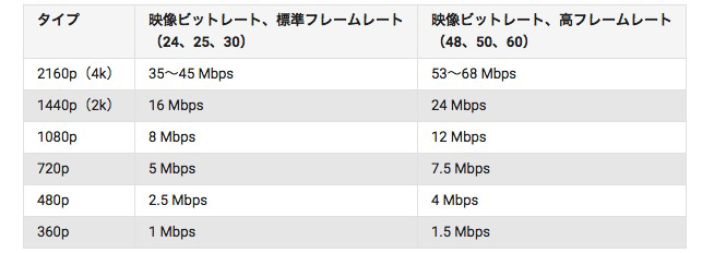 term_bitrate