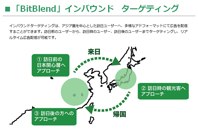 bitblend_news0202