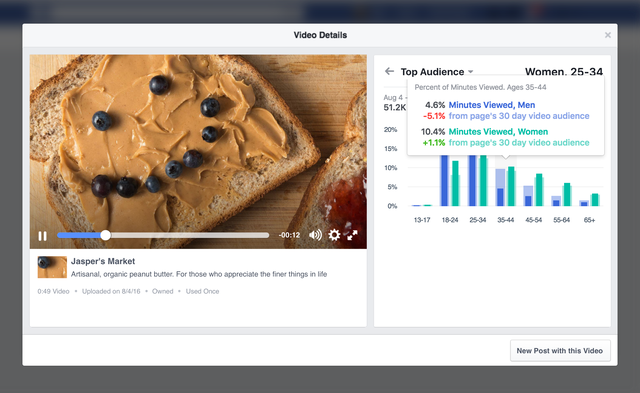 audience-video-insights